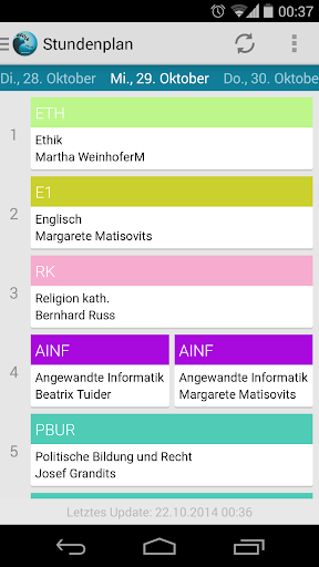Pharmacology Quiz App – Android-apper på Google Play