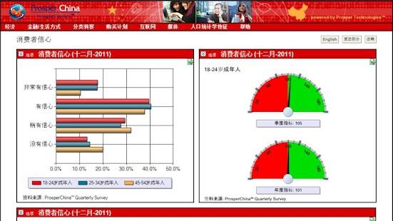 ProsperChina™ Tablet- screenshot thumbnail