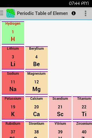 K12 periodic table appk12 periodic table appperiodic table periodic table of elements urtaz Images