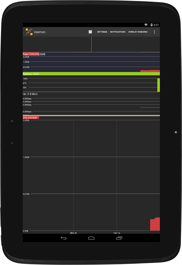 Usemon (Cpu Usage Monitor) - screenshot