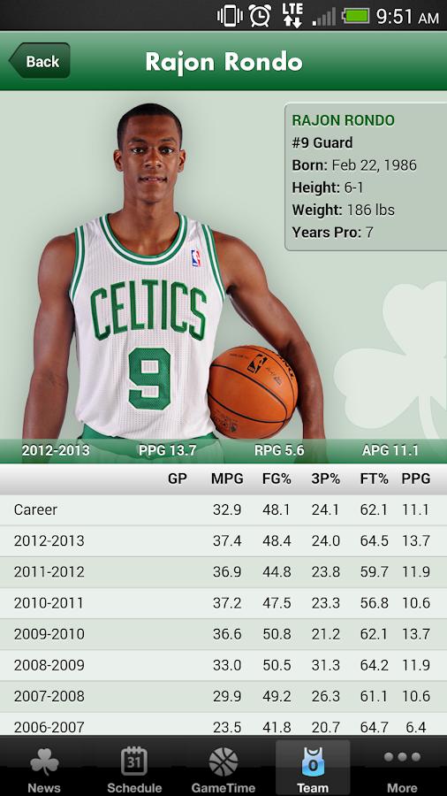 Boston Celtics - screenshot