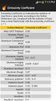 Screenshot of Thermodynamics Tables