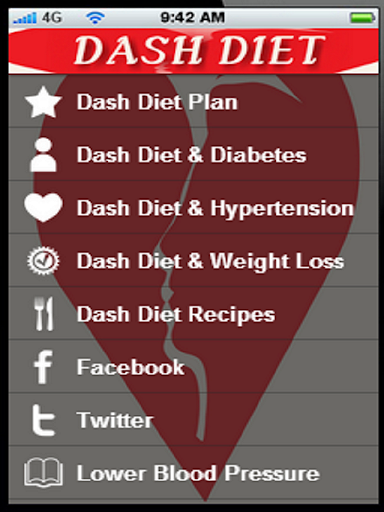The Dash Diet App+