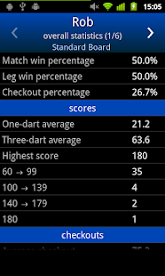 Darts Scoreboard - screenshot thumbnail