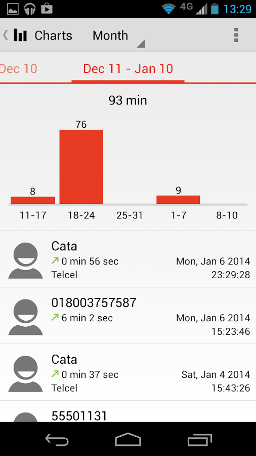 Call Timer - Data Usage - screenshot