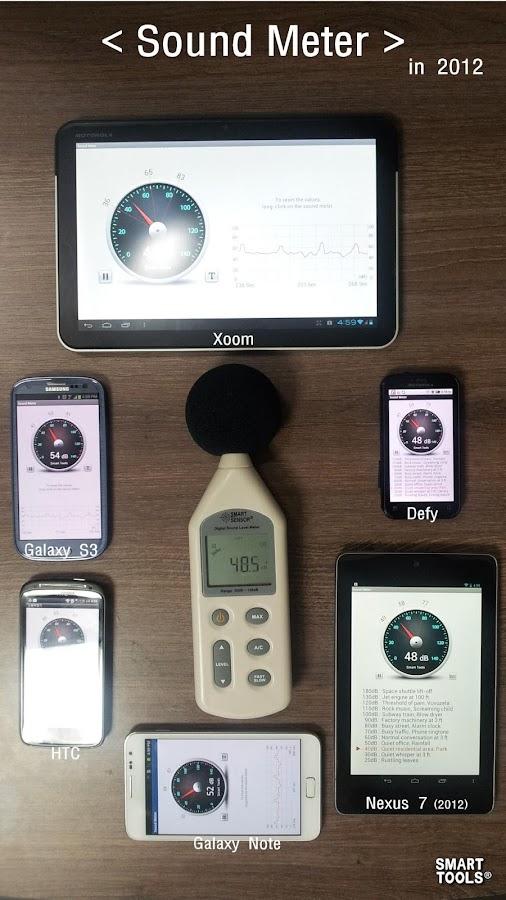 Sound Meter - screenshot