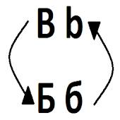 Cyrillic Font Converter