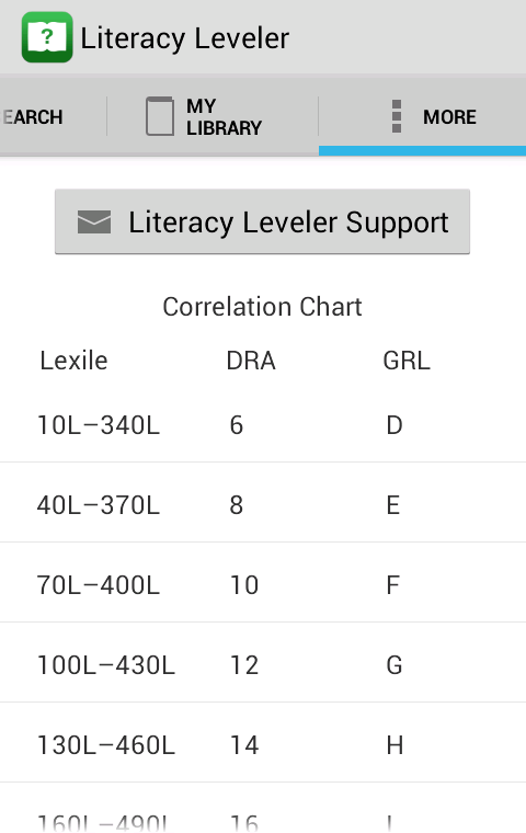 Literacy Leveler- screenshot