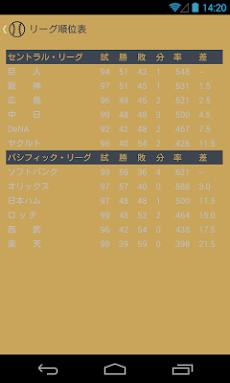 プロ日ハム野球のおすすめ画像5