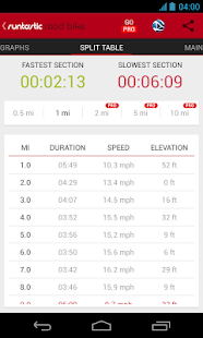 Runtastic Road Bike - screenshot thumbnail