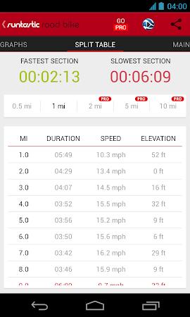 Runtastic Road Bike Tracker 2.2.1 screenshot 37470
