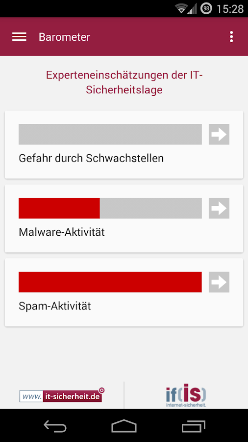 securityNews- screenshot