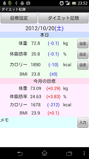 Diet Records Trial