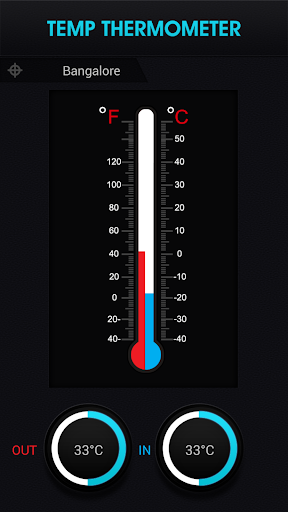 GPS – Thermometer Free