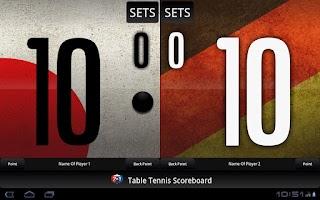 Screenshot of Table Tennis Scoreboard