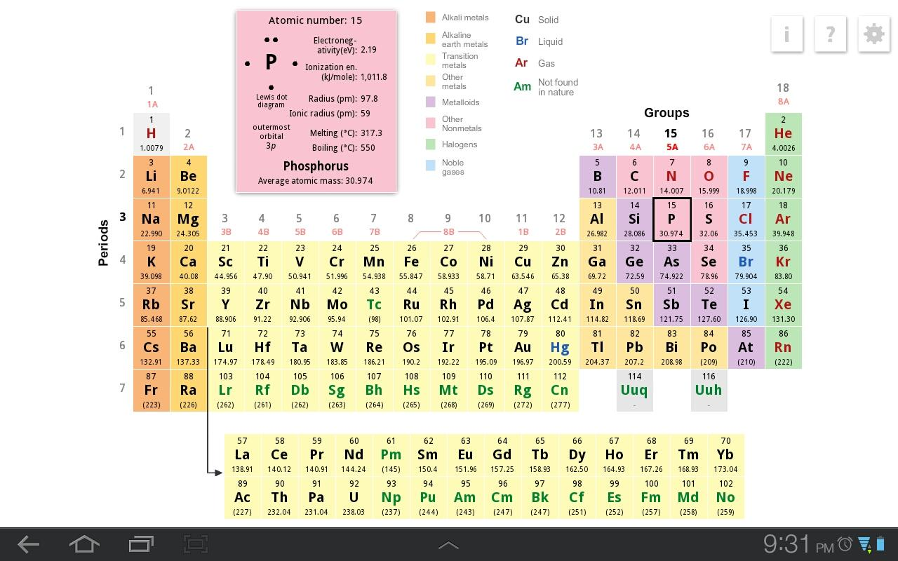 K12 periodic table android apps on google play k12 periodic table screenshot gamestrikefo Gallery