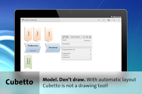 Cubetto Lite - Mind Map