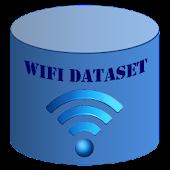 WifiDataSet