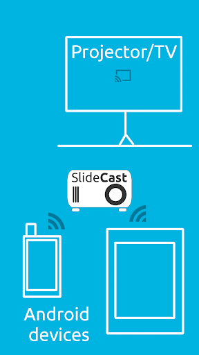 SlideCast Chromecast Full