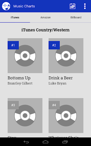 Top Country Music Charts