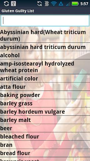 Gluten Guilty List