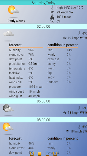 Weather+ Today