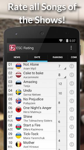 ESC Rating 2014 Free