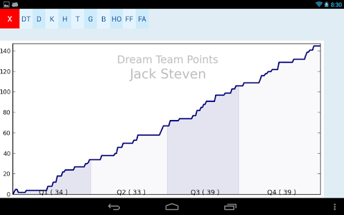 Dream-Stats Live AFL Scores - screenshot thumbnail