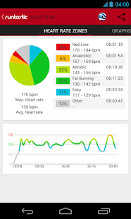 Runtastic Road Bike PRO- screenshot thumbnail