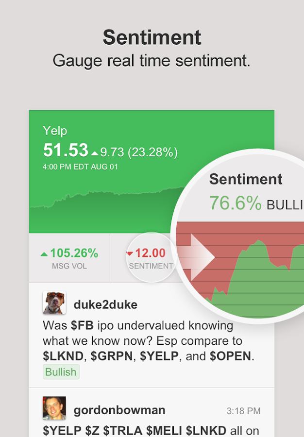 StockTwits stock market pulse - screenshot