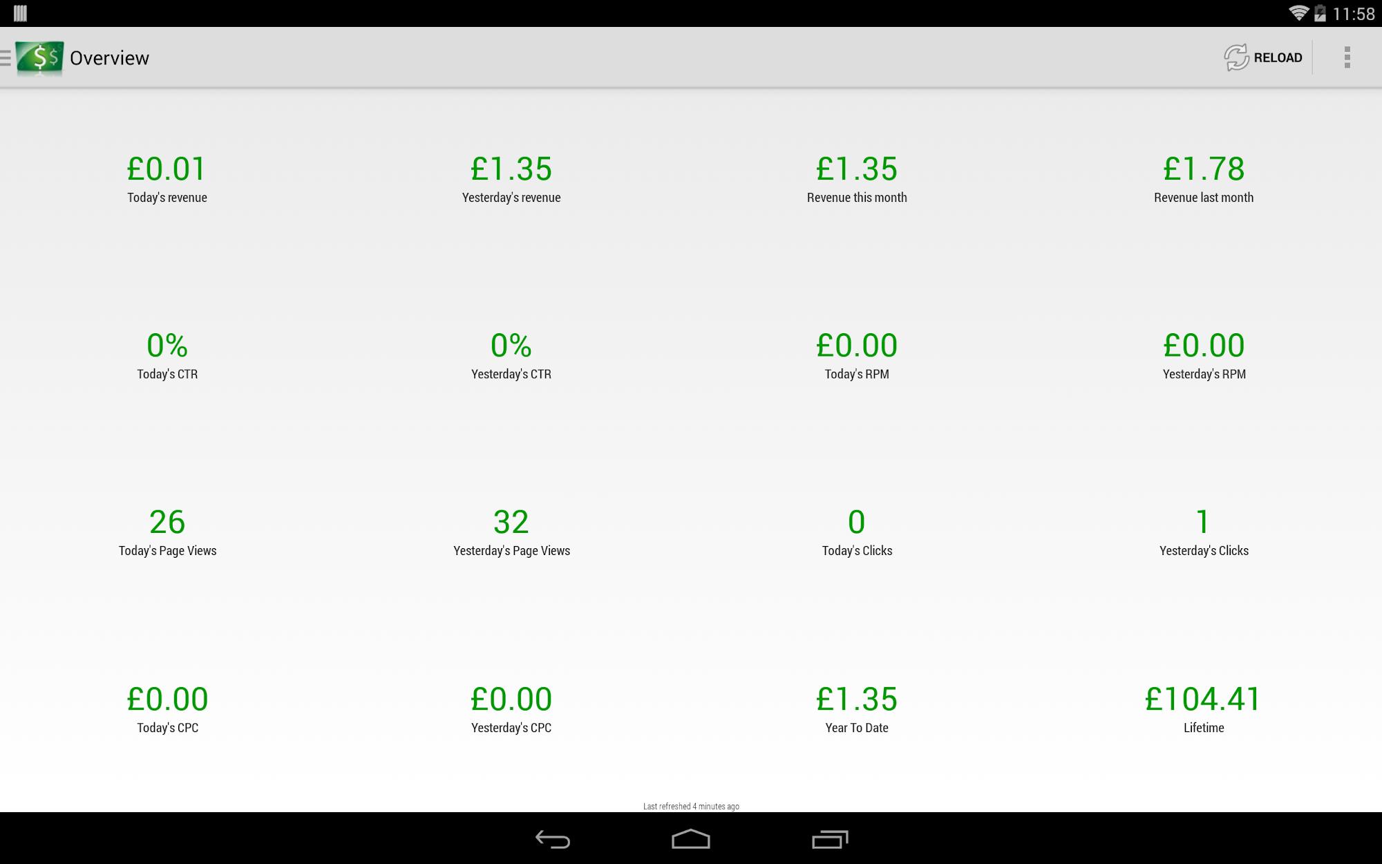 AdSense Dashboard screenshot #2
