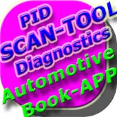 Scan Tool PID Diagnostics