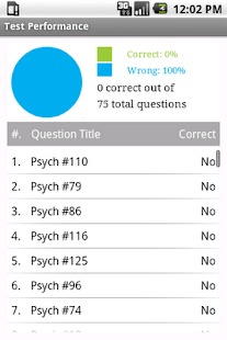 CLEP Psychology Exam Prep - screenshot thumbnail