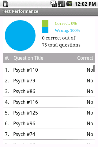 CLEP Psychology Exam Prep - screenshot