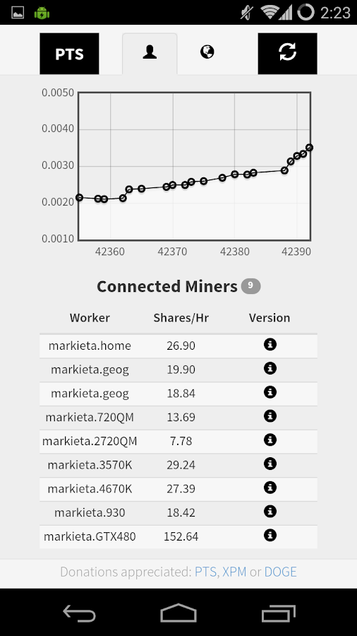 ypool Mining Monitor - screenshot