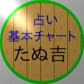 (占い基本チャート)たぬ吉