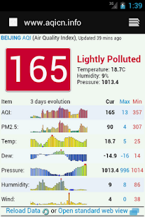 Shenzhen Air Pollution 深圳空气污染 screenshot
