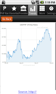 Philippines Peso Exchange Rate - screenshot thumbnail