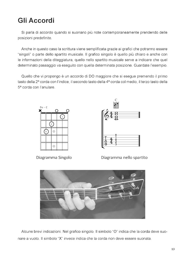 Fingerpicking.net- screenshot