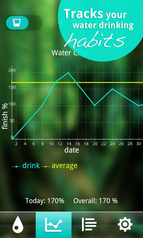 Water your body android apps on google play for App cocktail