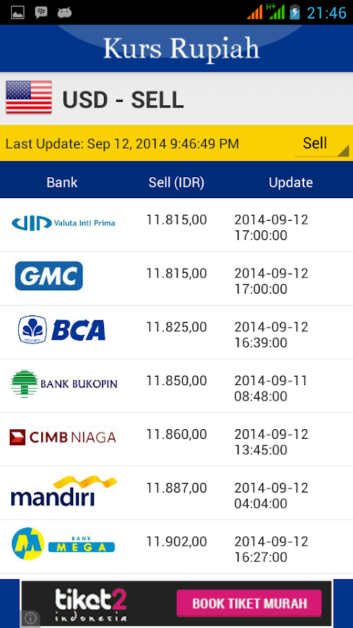 Kurs Rupiah Android Apps On Google Play
