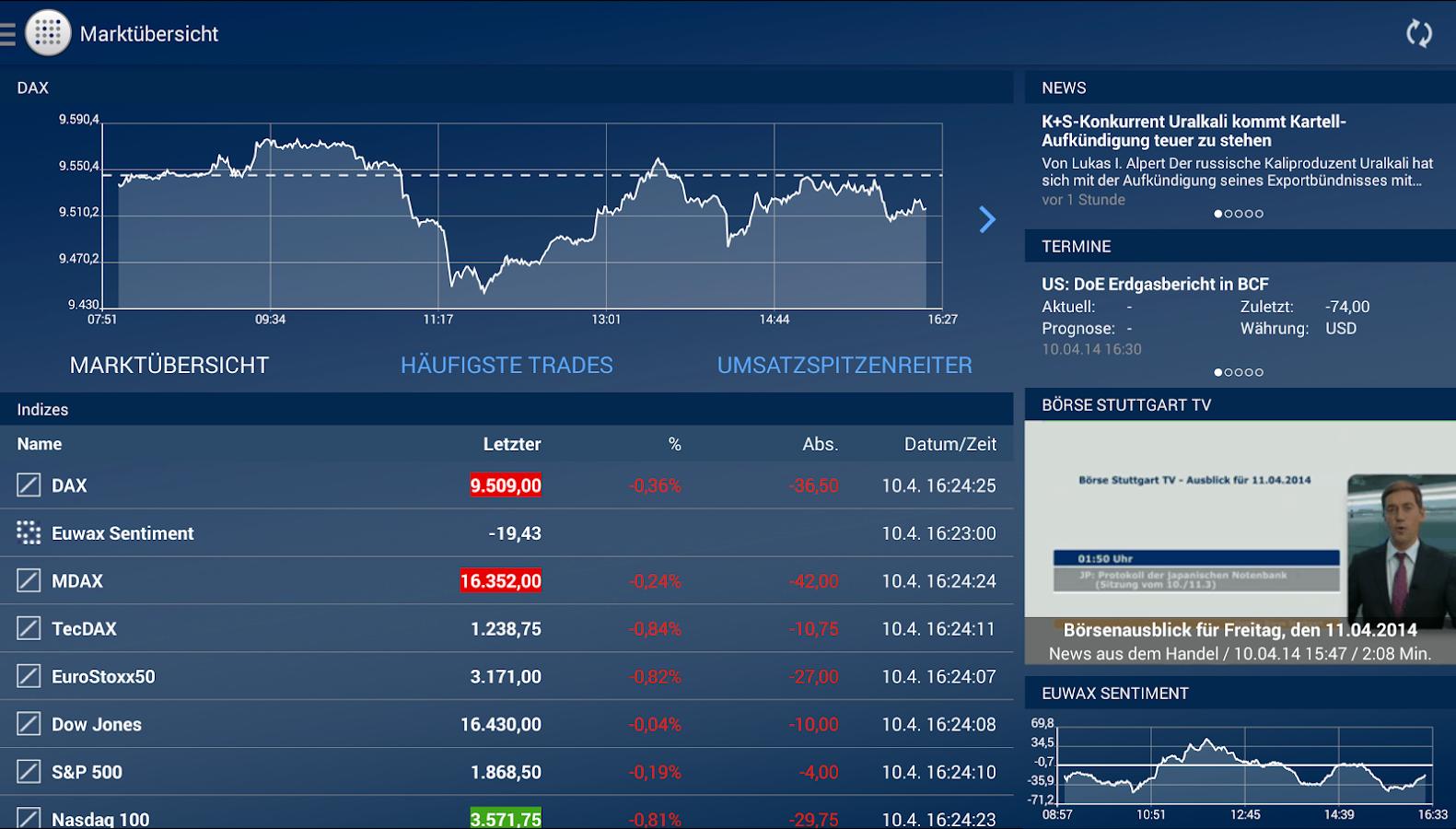 Börse Stuttgart- screenshot