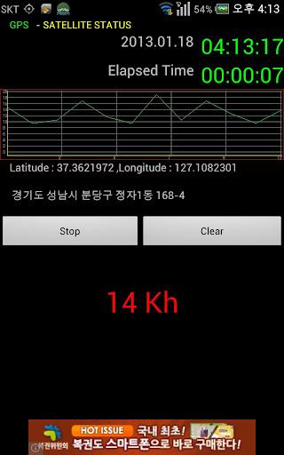 Cycle Speedometer -skydown