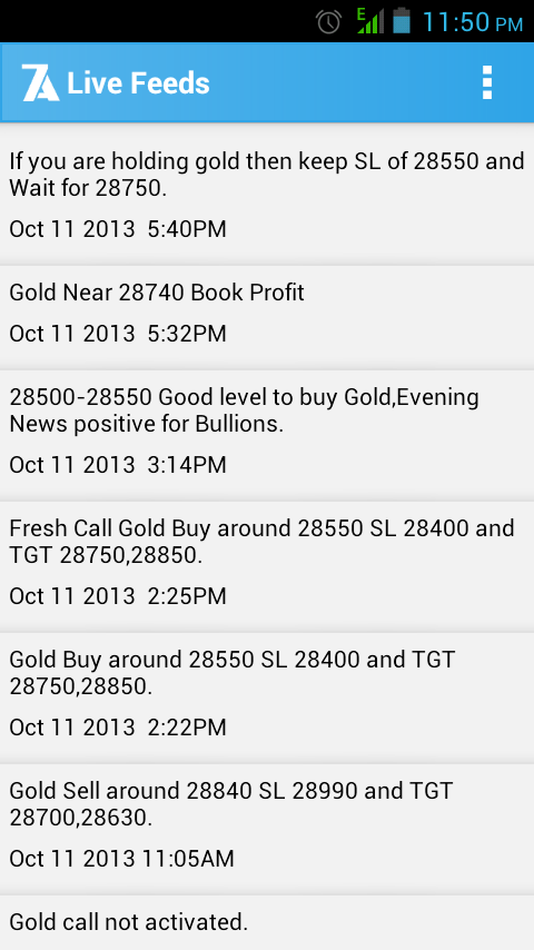 Seven Analysts - MCX & NSE FO - screenshot