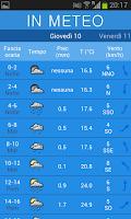 Screenshot of InMeteo
