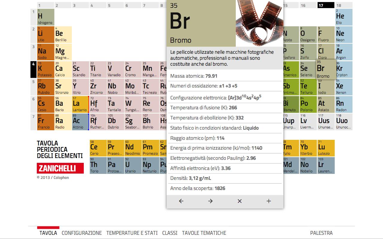 Tavola periodica zanichelli android apps on google play - Tavola periodica degli elementi completa ...