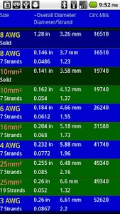 AWG Metric Wire Converter screenshot 0