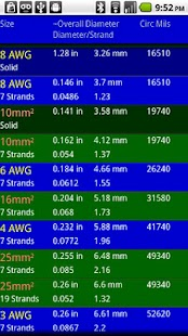 AWG Metric Wire Converter- screenshot thumbnail