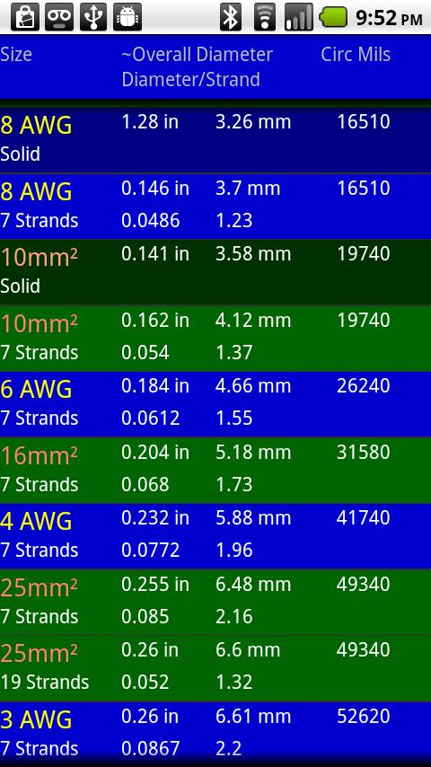 AWG Metric Wire Converter - screenshot