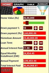 Personal Loan EMI Calculator, Online Monthly EMI ... - ICICI Bank